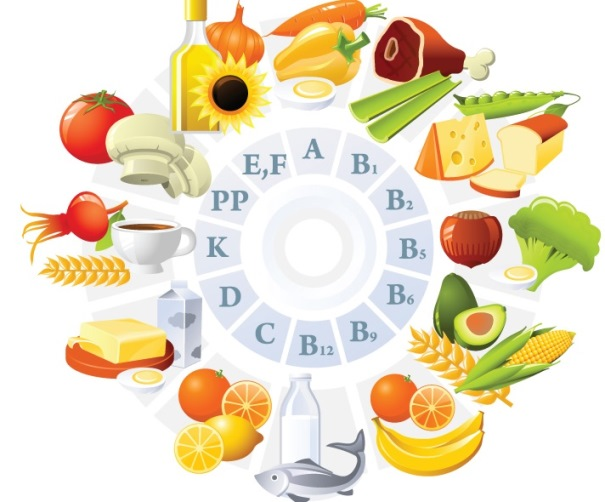 Диаграмма содержания полезных витаминов в продуктах питания