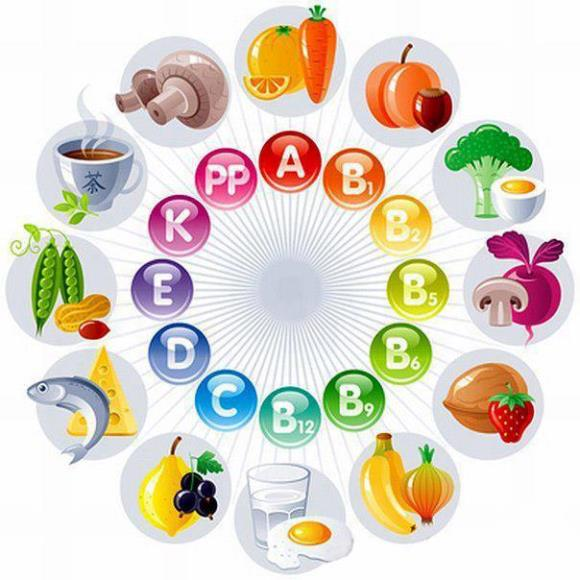 Витамины для памяти детям