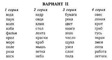 Методика запоминания 10 слов. Вариант 2