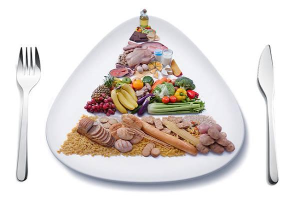 Тарелка-схема правильного питания