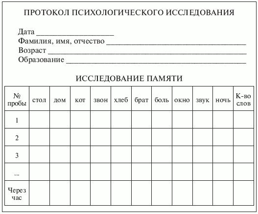 Протокол на основе методики Лурии