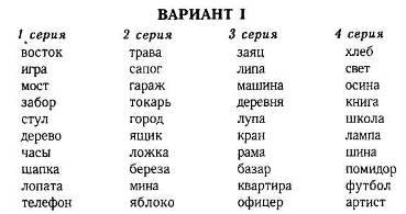 Методика запоминания 10 слов. Вариант 1