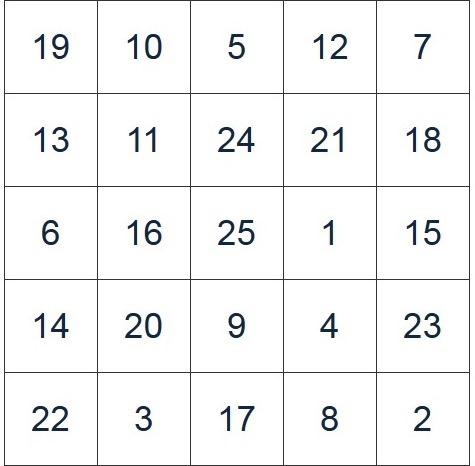 Таблица Шульте №2